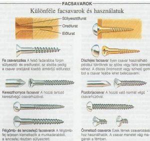 Hogyan készül a facsavar